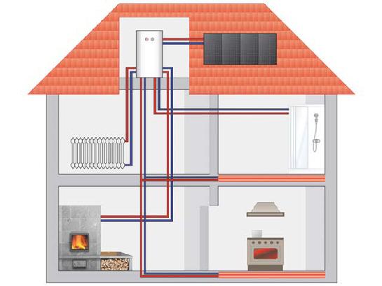 Отопление в доме своими руками на ленинградка