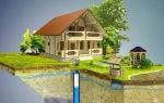 Бурение водоснабжения на дачном участке