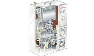 Из чего состоит газовый котел?
